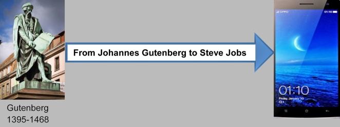 gutenberg-to-jobs